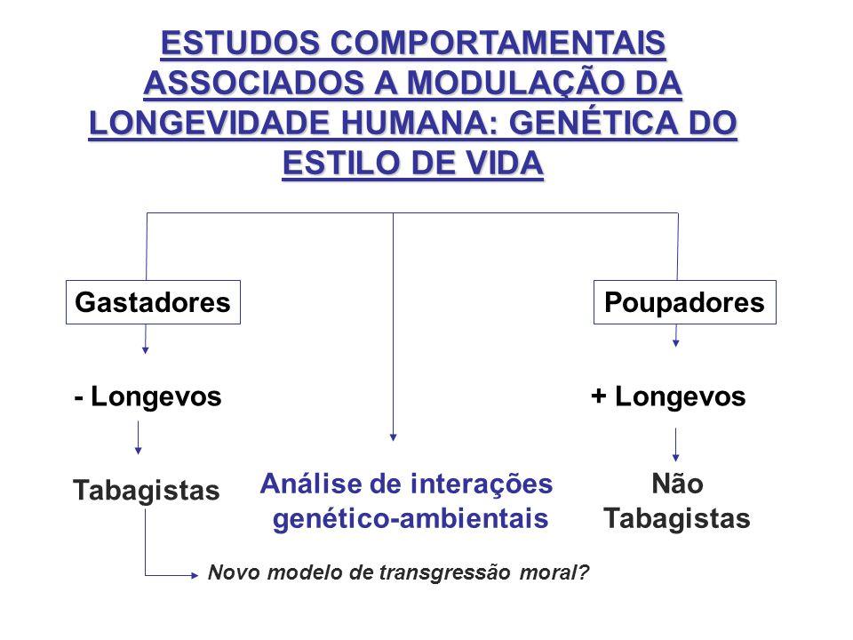 ESTUDOS COMPORTAMENTAIS ASSOCIADOS A MODULAÇÃO DA LONGEVIDADE HUMANA: GENÉTICA DO ESTILO DE VIDA GastadoresPoupadores - Longevos+ Longevos Análise de