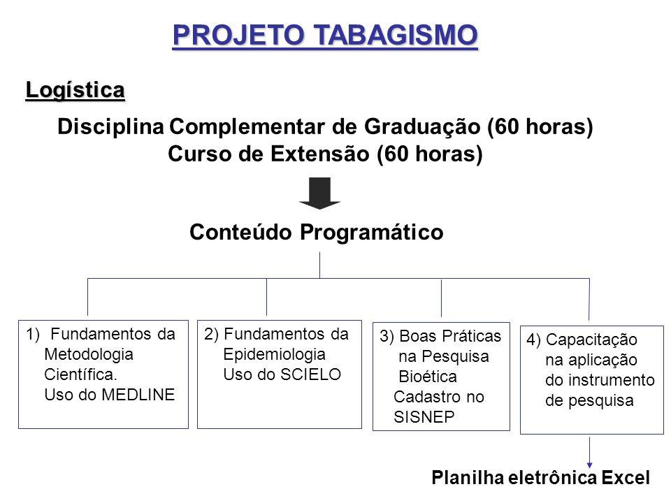 PROJETO TABAGISMO Logística Disciplina Complementar de Graduação (60 horas) Curso de Extensão (60 horas) Conteúdo Programático 1)Fundamentos da Metodo