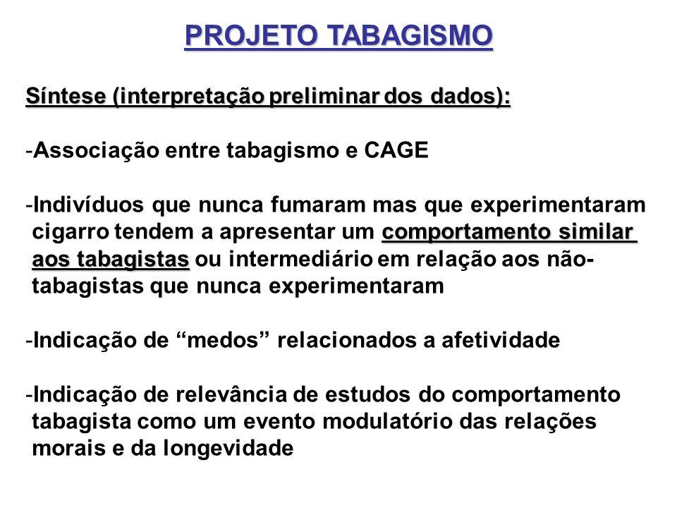 PROJETO TABAGISMO Síntese (interpretação preliminar dos dados): -Associação entre tabagismo e CAGE -Indivíduos que nunca fumaram mas que experimentara