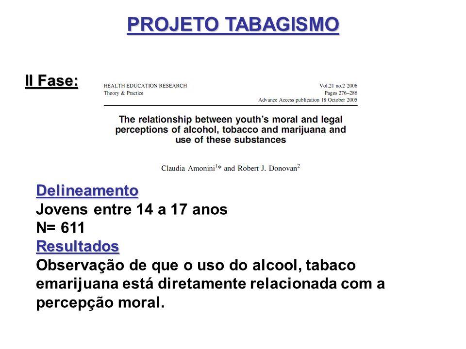II Fase: Delineamento Jovens entre 14 a 17 anos N= 611Resultados Observação de que o uso do alcool, tabaco emarijuana está diretamente relacionada com
