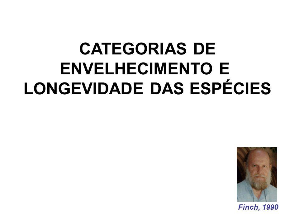 CATEGORIAS DE ENVELHECIMENTO E LONGEVIDADE DAS ESPÉCIES Finch, 1990