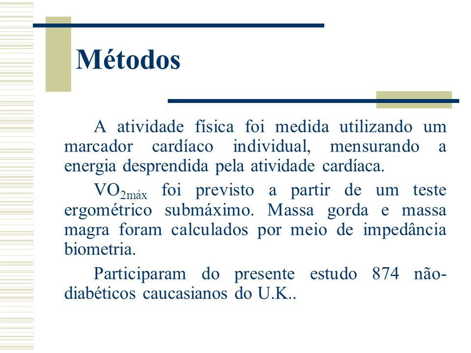 Métodos A atividade física foi medida utilizando um marcador cardíaco individual, mensurando a energia desprendida pela atividade cardíaca. VO 2máx fo