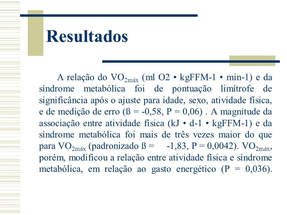 Resultados A relação do VO 2máx (ml O2 kgFFM-1 min-1) e da síndrome metabólica foi de pontuação limítrofe de significância após o ajuste para idade, s