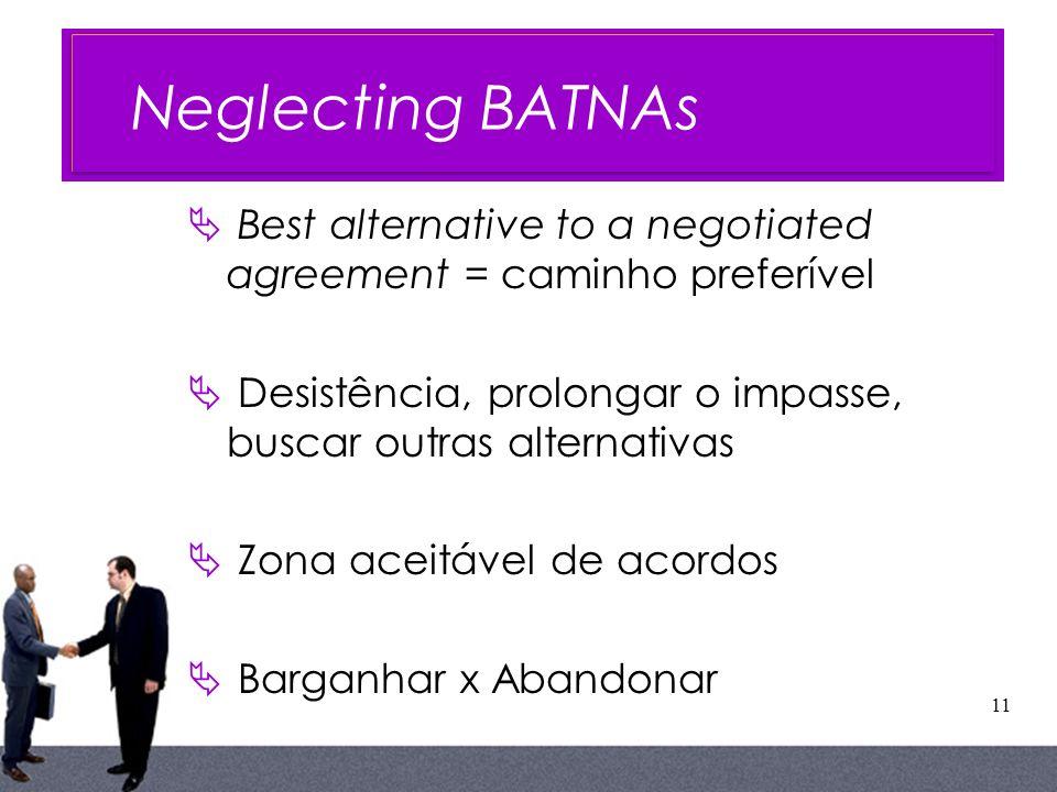 11 Best alternative to a negotiated agreement = caminho preferível Desistência, prolongar o impasse, buscar outras alternativas Zona aceitável de acor