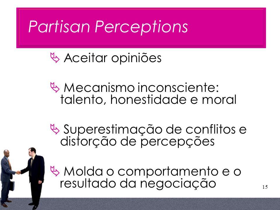 15 Aceitar opiniões Mecanismo inconsciente: talento, honestidade e moral Superestimação de conflitos e distorção de percepções Molda o comportamento e