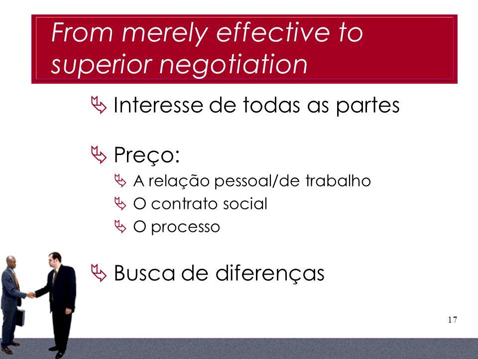 17 Interesse de todas as partes Preço: A relação pessoal/de trabalho O contrato social O processo Busca de diferenças From merely effective to superio