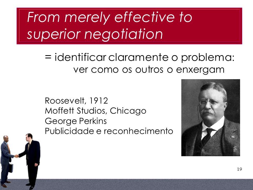19 = identificar claramente o problema : ver como os outros o enxergam Roosevelt, 1912 Moffett Studios, Chicago George Perkins Publicidade e reconheci