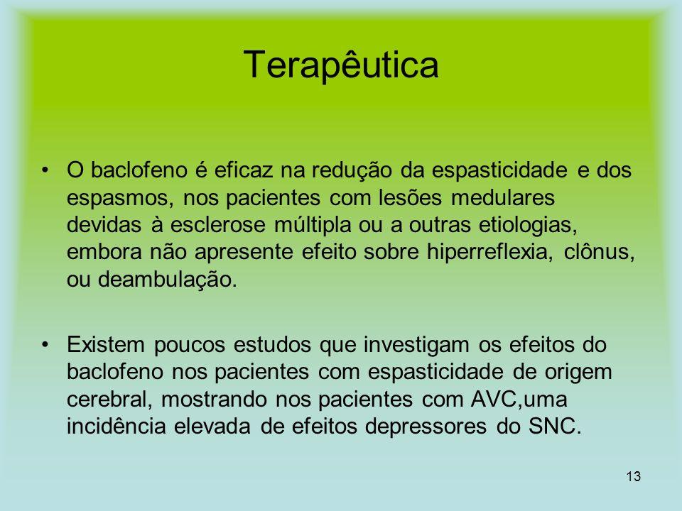 13 Terapêutica O baclofeno é eficaz na redução da espasticidade e dos espasmos, nos pacientes com lesões medulares devidas à esclerose múltipla ou a o