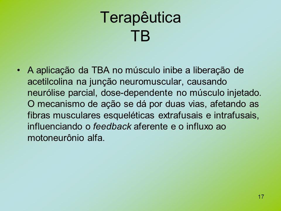 17 A aplicação da TBA no músculo inibe a liberação de acetilcolina na junção neuromuscular, causando neurólise parcial, dose-dependente no músculo inj