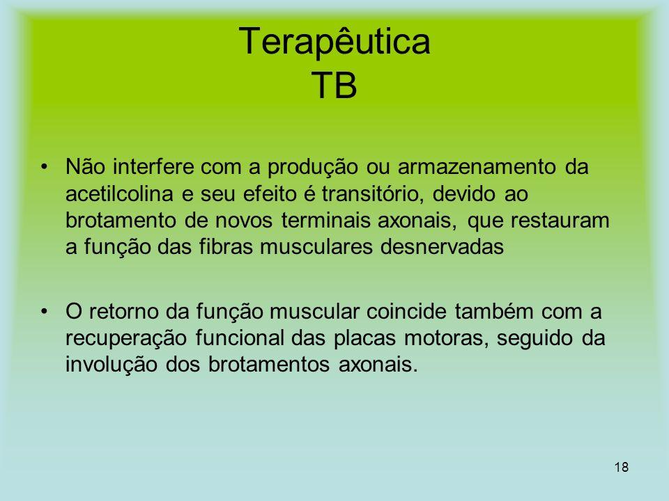 18 Terapêutica TB Não interfere com a produção ou armazenamento da acetilcolina e seu efeito é transitório, devido ao brotamento de novos terminais ax