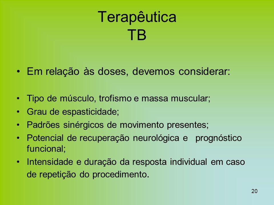 20 Terapêutica TB Em relação às doses, devemos considerar: Tipo de músculo, trofismo e massa muscular; Grau de espasticidade; Padrões sinérgicos de mo