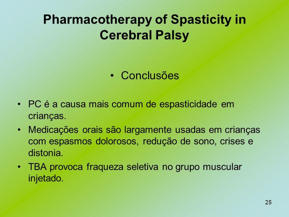 25 Pharmacotherapy of Spasticity in Cerebral Palsy Conclusões PC é a causa mais comum de espasticidade em crianças. Medicações orais são largamente us