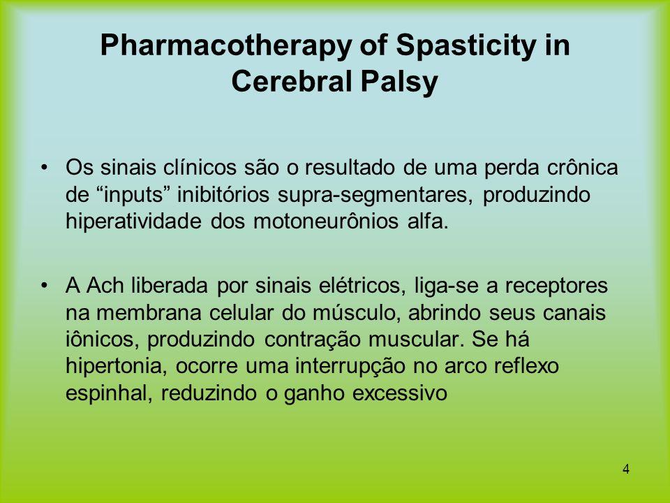 4 Pharmacotherapy of Spasticity in Cerebral Palsy Os sinais clínicos são o resultado de uma perda crônica de inputs inibitórios supra-segmentares, pro