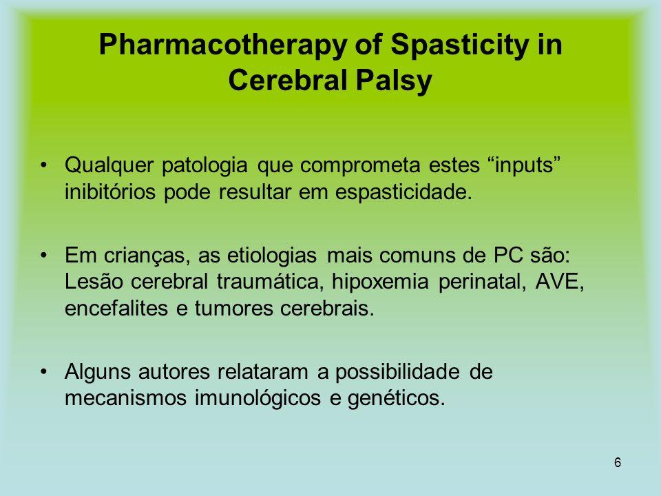 6 Pharmacotherapy of Spasticity in Cerebral Palsy Qualquer patologia que comprometa estes inputs inibitórios pode resultar em espasticidade. Em crianç