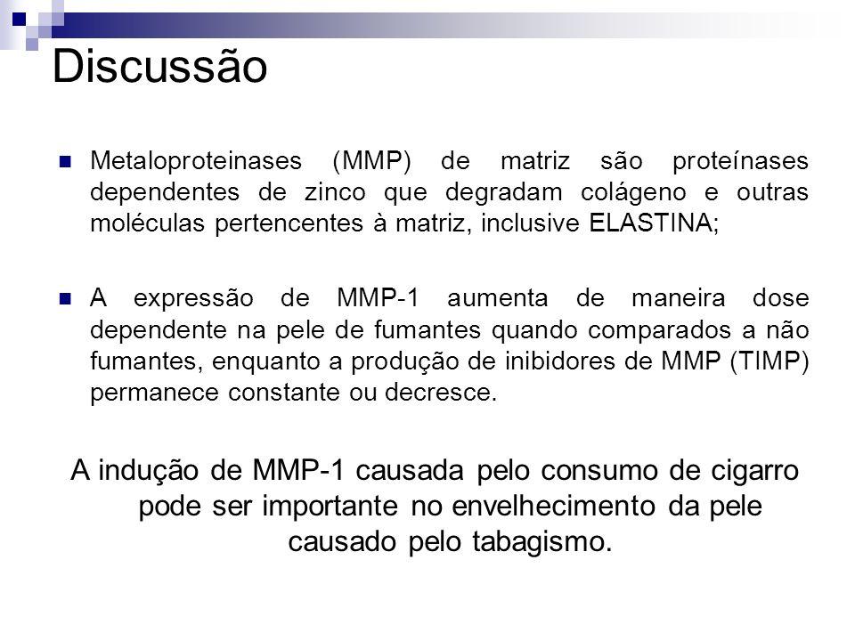 Discussão Metaloproteinases (MMP) de matriz são proteínases dependentes de zinco que degradam colágeno e outras moléculas pertencentes à matriz, inclu