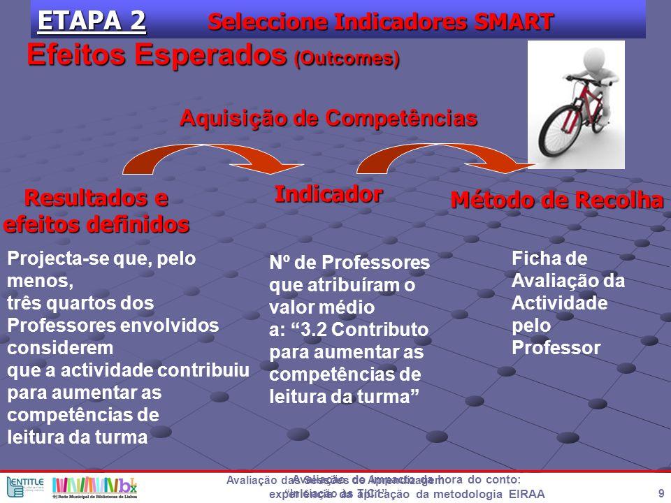 Avaliação do impacto da hora do conto: experiência da aplicação da metodologia EIRAA 9 Avaliação das Sessões de Aprendizagem Iniciação às TIC1 Aquisiç