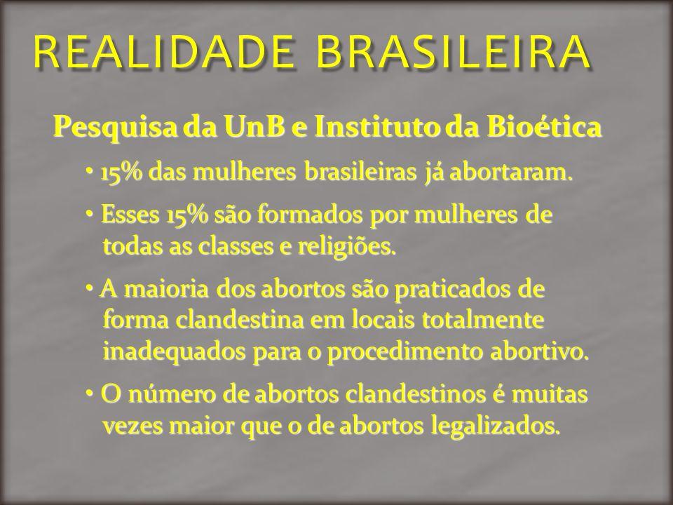 REALIDADE BRASILEIRA Pesquisa da UnB e Instituto da Bioética 15% das mulheres brasileiras já abortaram. 15% das mulheres brasileiras já abortaram. Ess