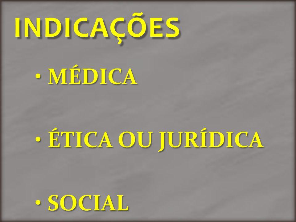 INDICAÇÕES MÉDICA MÉDICA ÉTICA OU JURÍDICA ÉTICA OU JURÍDICA SOCIAL SOCIAL