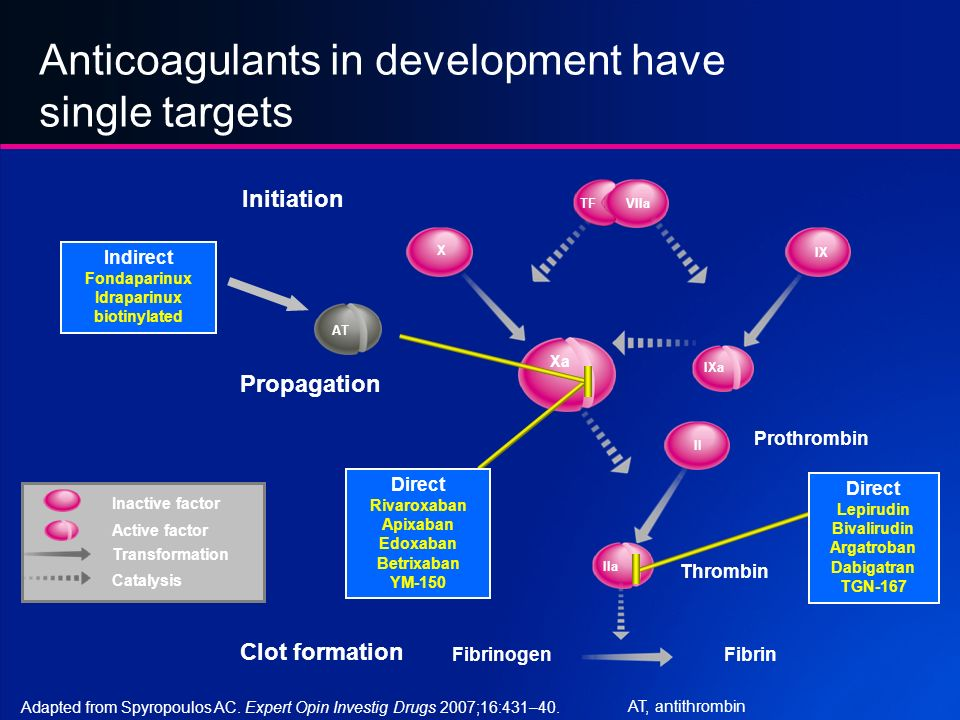 The coagulation pathway Initiation Propagation Clot formation Inactive factor Active factor Transformation Catalysis FibrinogenFibrin Thrombin Prothro