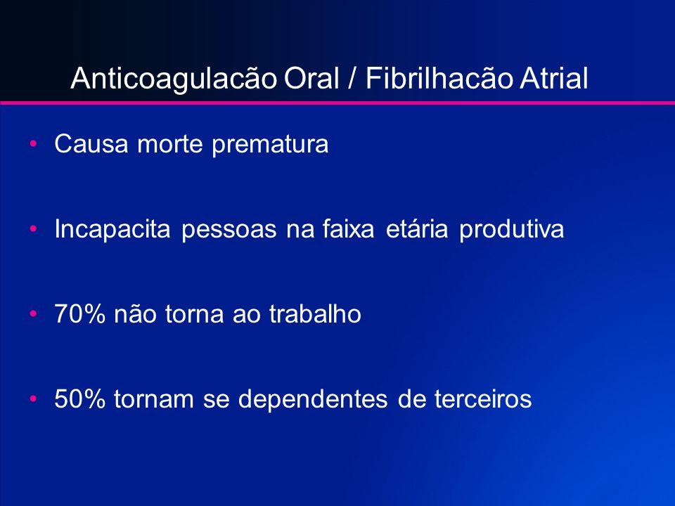 Anticoagulacão Oral / Fibrilhacão Atrial Responsável por cerca de 10% de mortes no mundo. 6 milhões de óbitos por ano. Atinge as classes sociais mas d
