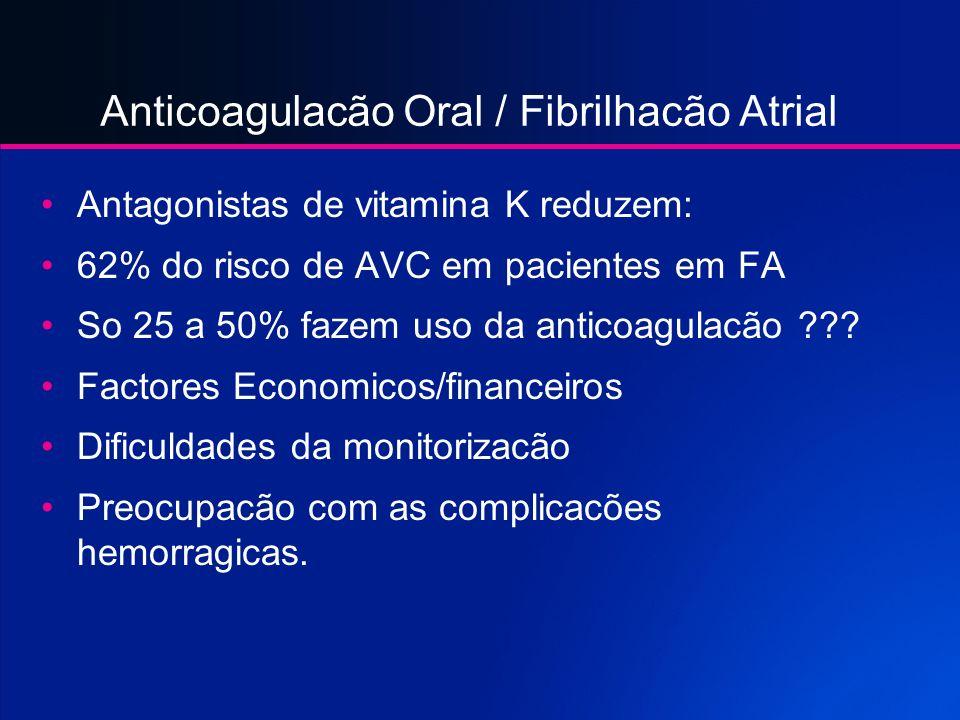 Anticoagulacão Oral / Fibrilhacão Atrial Causa morte prematura Incapacita pessoas na faixa etária produtiva 70% não torna ao trabalho 50% tornam se de