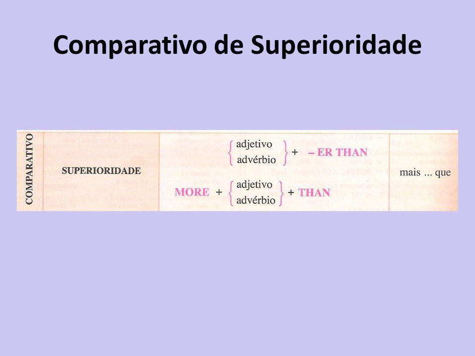 Comparativo de Superioridade