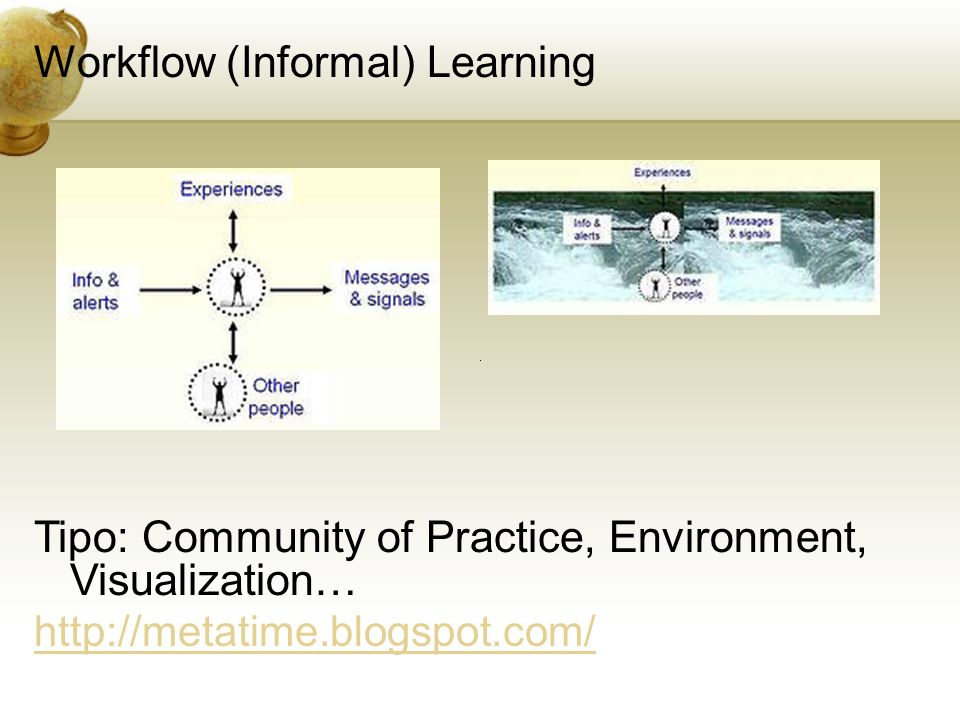 Workflow (Informal) Learning Tipo: Community of Practice, Environment, Visualization… http://metatime.blogspot.com/