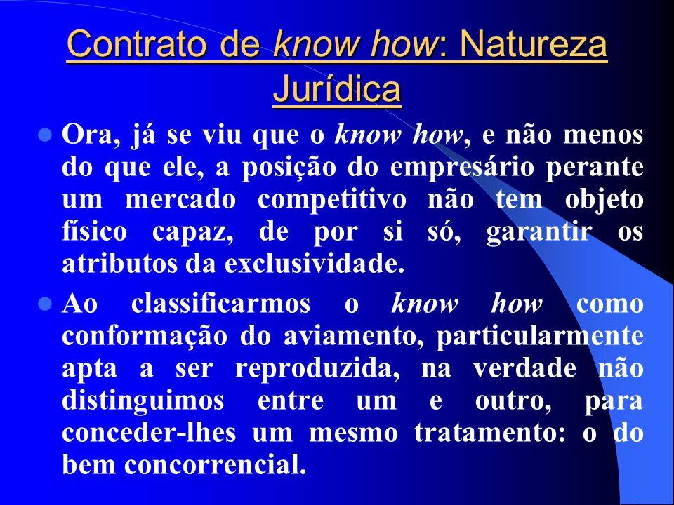Contrato de know how: Natureza Jurídica Ora, já se viu que o know how, e não menos do que ele, a posição do empresário perante um mercado competitivo