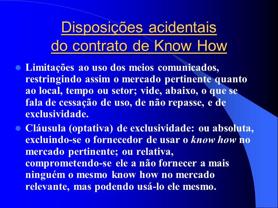 Disposições acidentais do contrato de Know How Limitações ao uso dos meios comunicados, restringindo assim o mercado pertinente quanto ao local, tempo