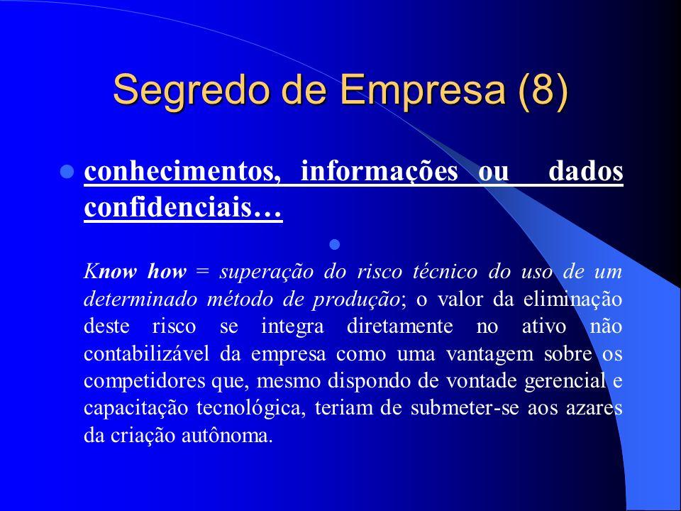 Segredo de Empresa (8) conhecimentos, informações ou dados confidenciais… Know how = superação do risco técnico do uso de um determinado método de pro