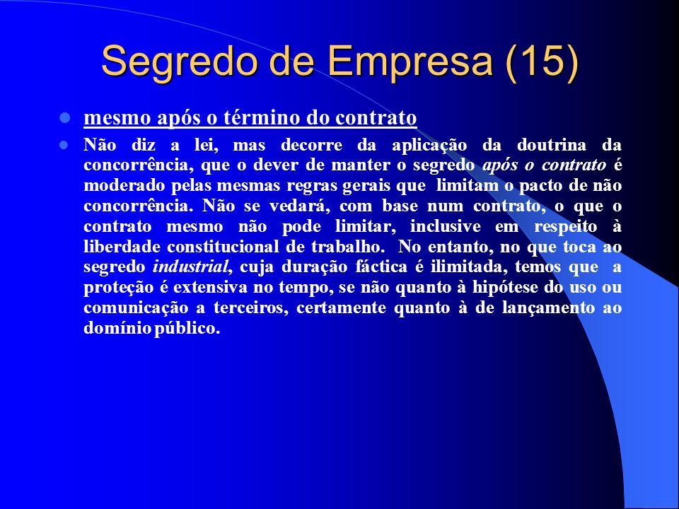 Segredo de Empresa (15) mesmo após o término do contrato Não diz a lei, mas decorre da aplicação da doutrina da concorrência, que o dever de manter o