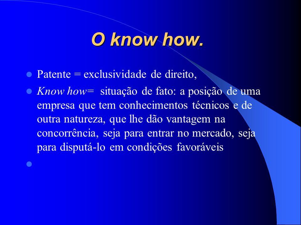 O know how. Patente = exclusividade de direito, Know how= situação de fato: a posição de uma empresa que tem conhecimentos técnicos e de outra naturez