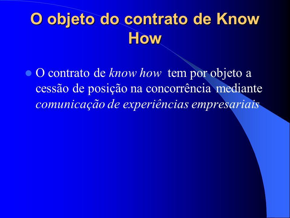 O objeto do contrato de Know How O contrato de know how tem por objeto a cessão de posição na concorrência mediante comunicação de experiências empres