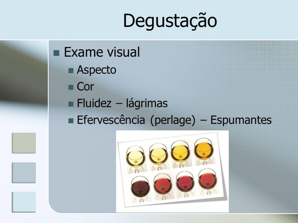Degustação Exame visual Aspecto Cor Fluidez – lágrimas Efervescência (perlage) – Espumantes