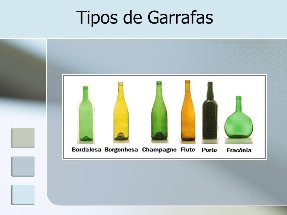 Tipos de Garrafas