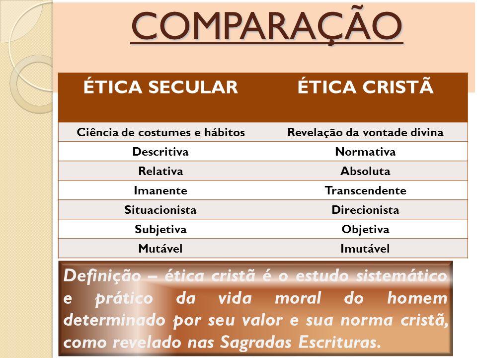 COMPARAÇÃO ÉTICA SECULARÉTICA CRISTÃ Ciência de costumes e hábitosRevelação da vontade divina DescritivaNormativa RelativaAbsoluta ImanenteTranscenden