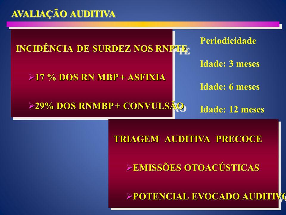 AVALIAÇÃO AUDITIVA INCIDÊNCIA DE SURDEZ NOS RNPTE INCIDÊNCIA DE SURDEZ NOS RNPTE 17 % DOS RN MBP + ASFIXIA 17 % DOS RN MBP + ASFIXIA 29% DOS RNMBP + CONVULSÃO 29% DOS RNMBP + CONVULSÃO INCIDÊNCIA DE SURDEZ NOS RNPTE INCIDÊNCIA DE SURDEZ NOS RNPTE 17 % DOS RN MBP + ASFIXIA 17 % DOS RN MBP + ASFIXIA 29% DOS RNMBP + CONVULSÃO 29% DOS RNMBP + CONVULSÃO TRIAGEM AUDITIVA PRECOCE TRIAGEM AUDITIVA PRECOCE EMISSÕES OTOACÚSTICAS EMISSÕES OTOACÚSTICAS POTENCIAL EVOCADO AUDITIVO POTENCIAL EVOCADO AUDITIVO TRIAGEM AUDITIVA PRECOCE TRIAGEM AUDITIVA PRECOCE EMISSÕES OTOACÚSTICAS EMISSÕES OTOACÚSTICAS POTENCIAL EVOCADO AUDITIVO POTENCIAL EVOCADO AUDITIVO Periodicidade Idade: 3 meses Idade: 6 meses Idade: 12 meses