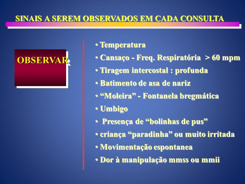 SINAIS A SEREM OBSERVADOS EM CADA CONSULTA Temperatura Temperatura Cansaço - Freq.