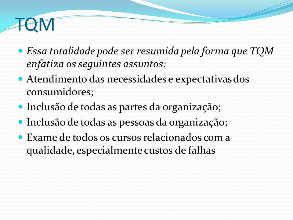 Essa totalidade pode ser resumida pela forma que TQM enfatiza os seguintes assuntos: Atendimento das necessidades e expectativas dos consumidores; Inc