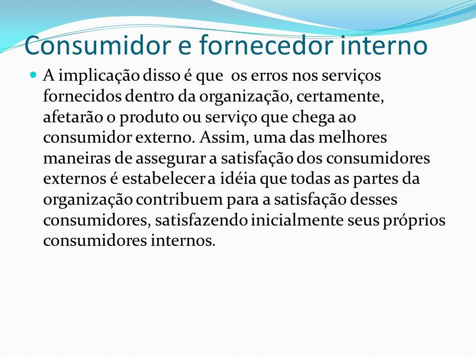 A implicação disso é que os erros nos serviços fornecidos dentro da organização, certamente, afetarão o produto ou serviço que chega ao consumidor ext