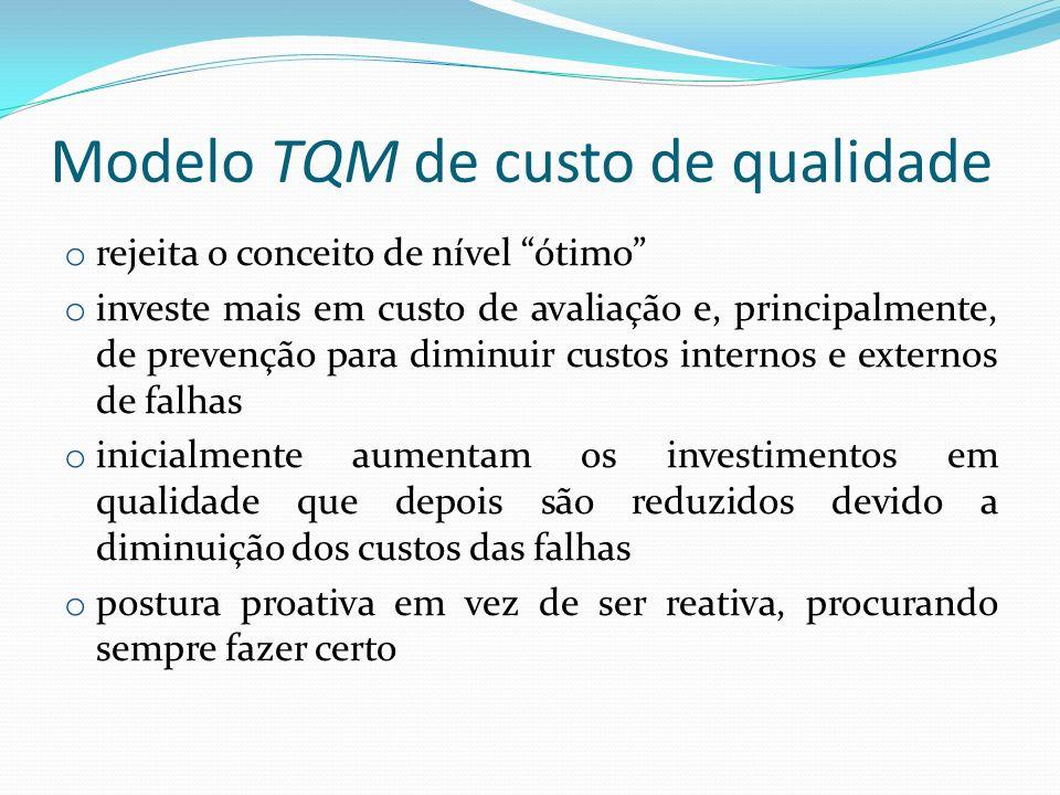 Modelo TQM de custo de qualidade o rejeita o conceito de nível ótimo o investe mais em custo de avaliação e, principalmente, de prevenção para diminui