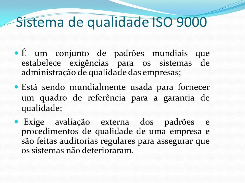Sistema de qualidade ISO 9000 É um conjunto de padrões mundiais que estabelece exigências para os sistemas de administração de qualidade das empresas;