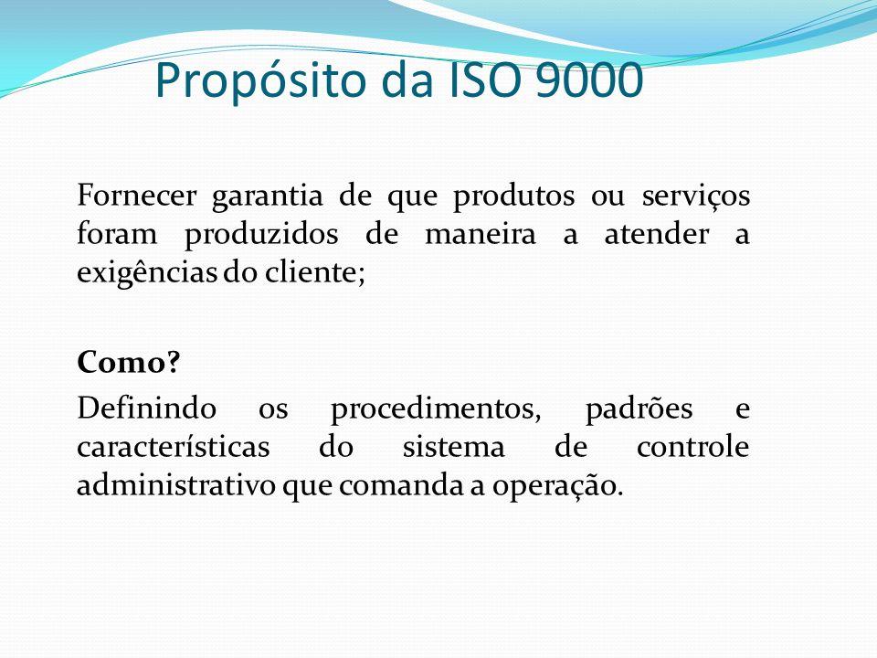 Propósito da ISO 9000 Fornecer garantia de que produtos ou serviços foram produzidos de maneira a atender a exigências do cliente; Como? Definindo os