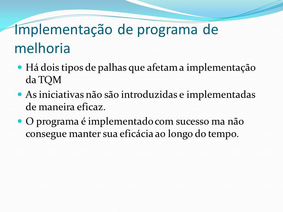 Há dois tipos de palhas que afetam a implementação da TQM As iniciativas não são introduzidas e implementadas de maneira eficaz. O programa é implemen