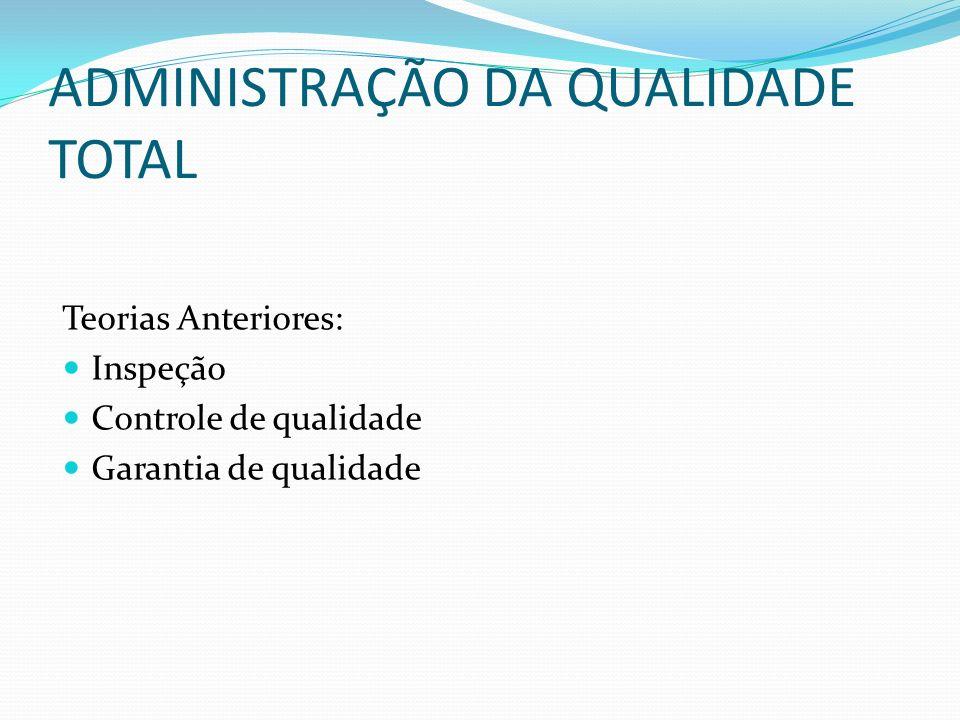 ADMINISTRAÇÃO DA QUALIDADE TOTAL Armand Feigenbaun Todos departamento tem que interagir Para trazer melhor qualidade Satisfação para o cliente Escreveu o livro Total Quality Control