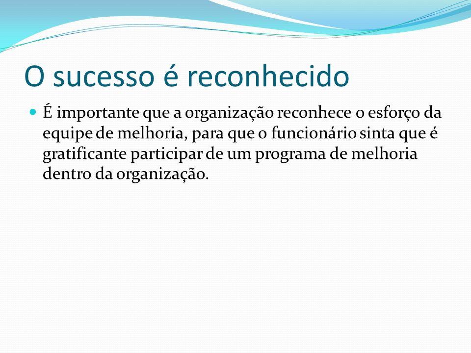 É importante que a organização reconhece o esforço da equipe de melhoria, para que o funcionário sinta que é gratificante participar de um programa de