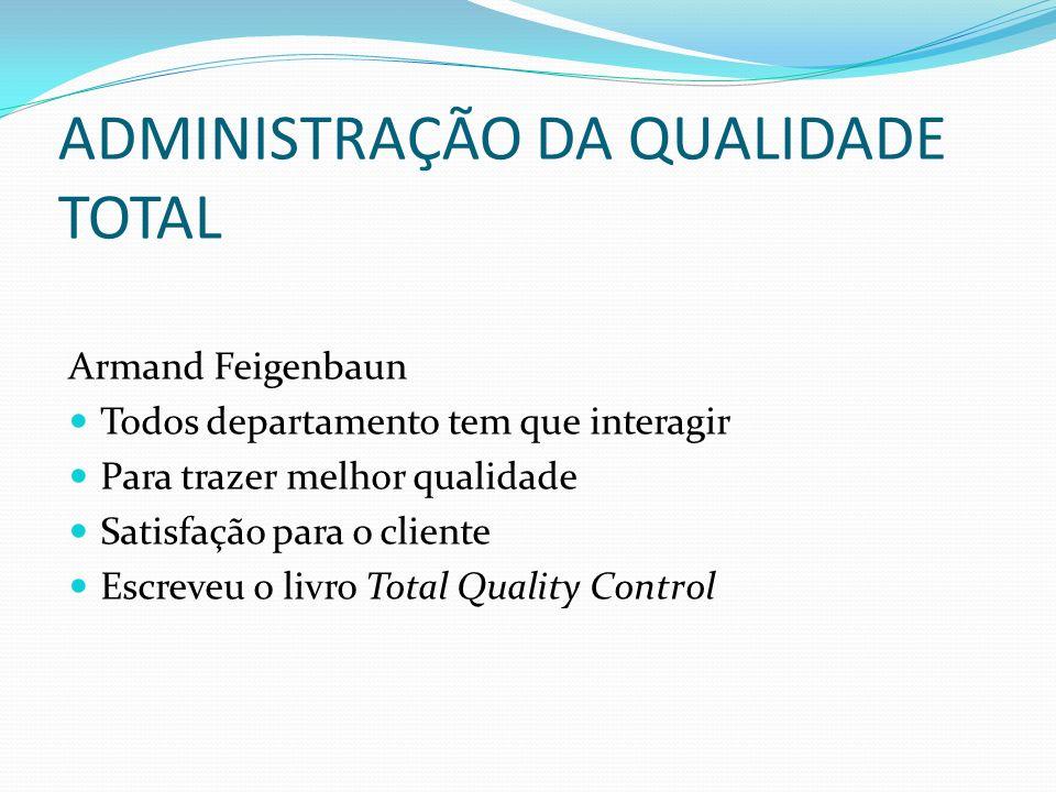 ADMINISTRAÇÃO DA QUALIDADE TOTAL Joseph Moses Juran Qualidade varia de consumidor Qualidade reduz custos Qualidade muda de fabril para voltada ao usuário Motivação como aumento da qualidade