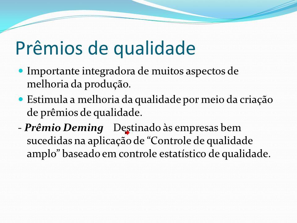 Prêmios de qualidade Importante integradora de muitos aspectos de melhoria da produção. Estimula a melhoria da qualidade por meio da criação de prêmio
