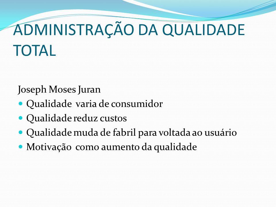 ADMINISTRAÇÃO DA QUALIDADE TOTAL Joseph Moses Juran Qualidade varia de consumidor Qualidade reduz custos Qualidade muda de fabril para voltada ao usuá
