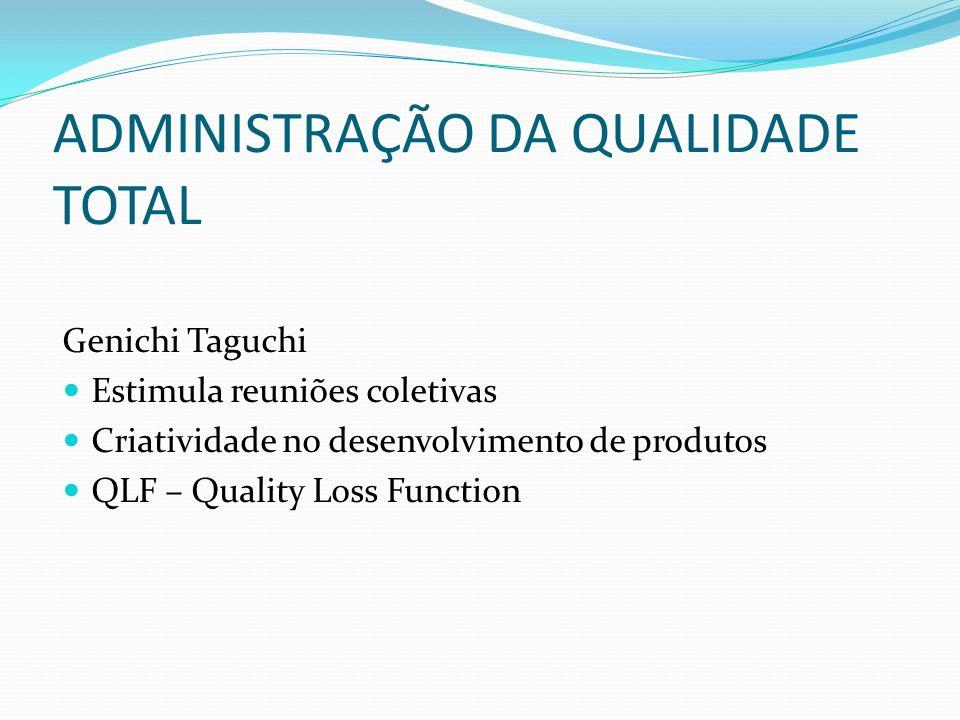 ADMINISTRAÇÃO DA QUALIDADE TOTAL Genichi Taguchi Estimula reuniões coletivas Criatividade no desenvolvimento de produtos QLF – Quality Loss Function